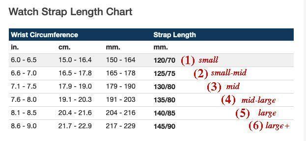 Comment mesurer la longueur de la montre